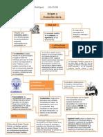 mapaconceptualorigenyevoluciondelapsicologia-121130171017-phpapp02