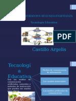 Tecnología Educativa- Presentación