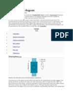 Forming Limit Diagram