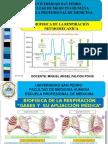 BIOFISICA MECANICA RESPIRATORIA I