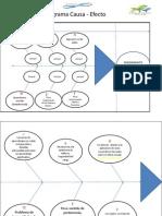Diagrama Causa - Efecto - Copia