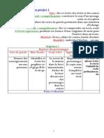 4-ap-projet-123.pdf