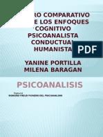 Cuadro Comparativo Entre Cognitivo, Psicoanalitico, Conductual y Humanista