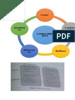 graficas gestion del conocimiento