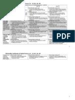 102030 citizenship continuum of study