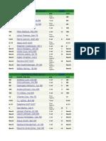 Football 2014 Draft Order #s
