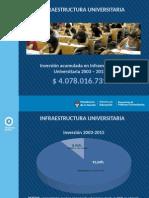 Inversión en infraestructura universitaria y avance presupuestario 2003-2015