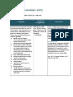 multas-laborales-2015