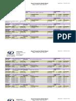 Asset Details Corporate