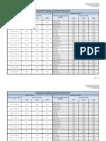 NationalGrid-MA_SupplyIndustrial.pdf