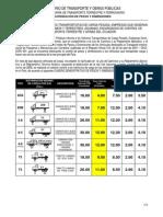 Pesos y Medidad Maximos MTOP[1]