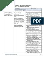 Kisi-kisi Soal Seleksi Sm3t 2015 Pendidikan Kimia