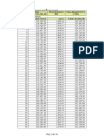 Tabela_SAC_ClubeDosPoupadores