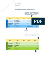 Calendario Implementacao CLP