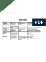 Cuadro de diferentes modelos sanitarios