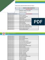 Medicamentos Permitidos Celiacos 2010