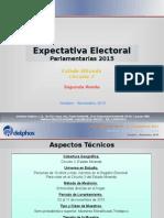 Expectativa Electoral Parlamentarias 2015 - Miranda C3 - R2 - F