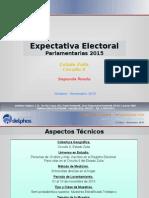 Expectativa Electoral Parlamentarias 2015 - Zulia C8 - R2 - F