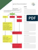 Testosterone Management Procedure 08 2012