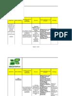 Anexo e Matriz de Objetivos Metas e Indicadores Ambientales y s&So
