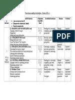 Proiectarea Unităţii de Învăţare XII