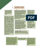 Derecho Civil III CaraDFBDct.