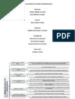 Mapa de Diseño Del Sistema de Remuneracion