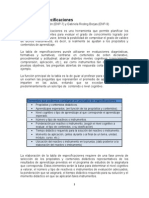 Tablas de especificaciones.pdf