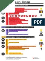 infografico-exodo