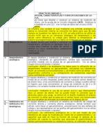 PRACTICAS Unidad 2 Instrumentacion
