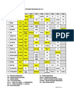 Analisis Topik Trial Negeri Ppa Spm 2015