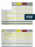 I-Anexo 001-Reglamento PDU-Indice de Usos Piura