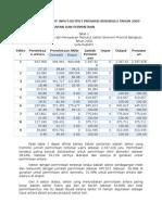 ANALISIS INPUT OUTPUT Prov BENGKULU 2000.docx