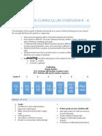 mathematics curriculum overview final