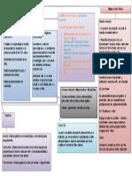 mapa conceptual experiencia 10 informatica educativa 2015
