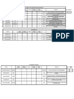 Strategic Analysis of Bata India and Industry