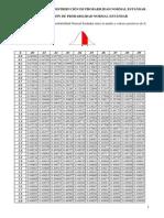 Uso de La Tabla de Distribucion de Probabilidad Normal Estandar