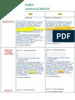 Cabinet Chorfi Tableau Comparatif Loi de Finances 2015 Et Cgi 2014cabinet Chorfi 25-12-2014.Doc