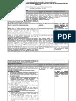 Criterios Oficiales Para Auditora de Seguimiento