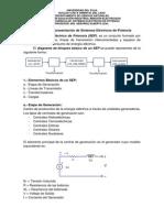 Unidad 3 Representación de Sistemas Eléctricos de Potencia.pdf