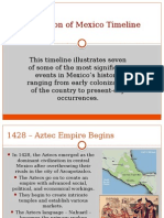 colonization of mexico timeline