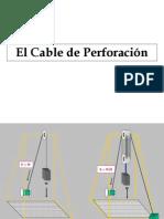 Cable de perforacion.pdf