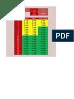 Calculadora Pot Odds MD Poker v1.1