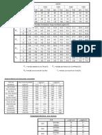 Tabelas Flexão.pdf