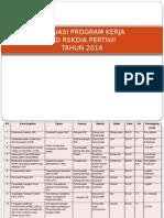 Evaluasi Program Kerja Igd 2014