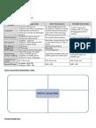 211460167 Biopure Case Solution Havard Business School Case