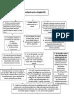 Mapa Conceptual de IAP2014