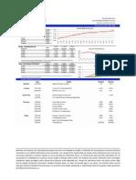 Pensford Rate Sheet - 11.30.2015