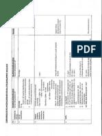 Comparison of Selangor Guideline for Hillsite Development