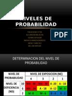 Niveles de Probabilidad
